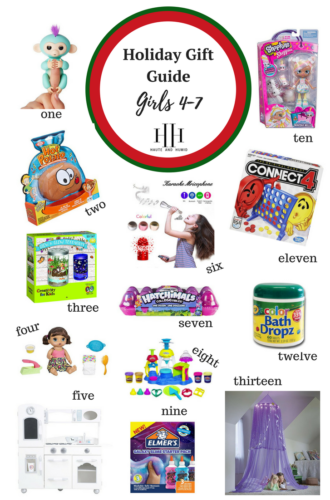 Christmas Gifts For Kids Gift Guide
